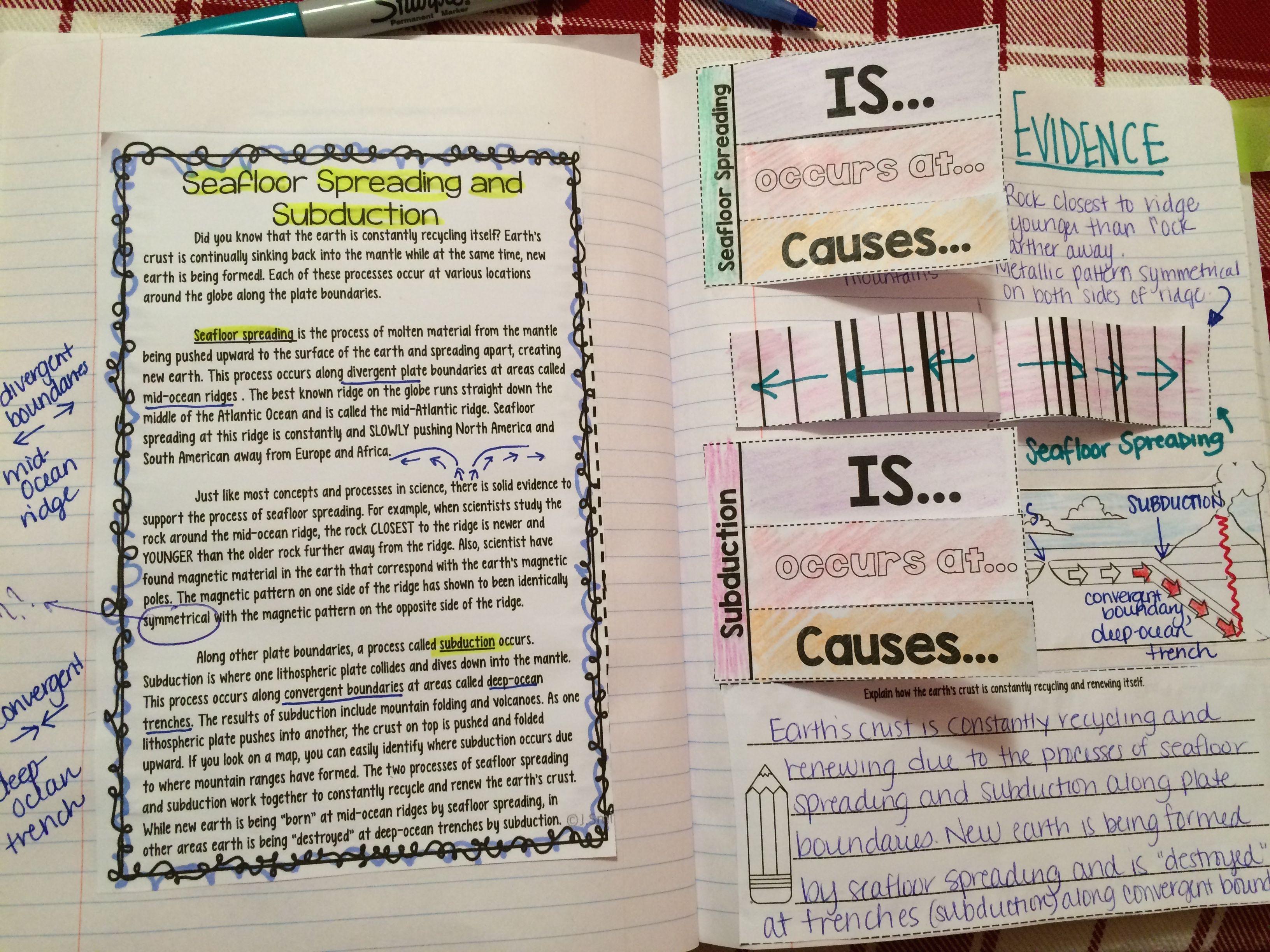 Seafloor Spreading Reading Comprehension Interactive Notebook