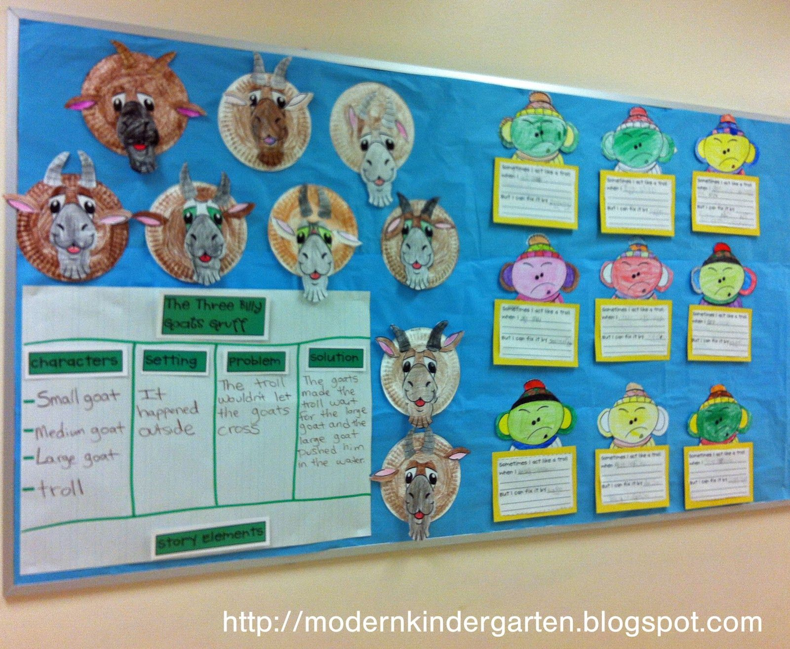 Billy Goat Gruff Masks Templates