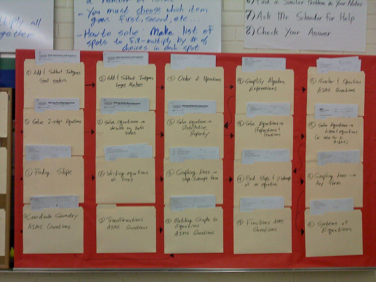 The Wall Of Remediation Or My Low Tech Version Of Khan