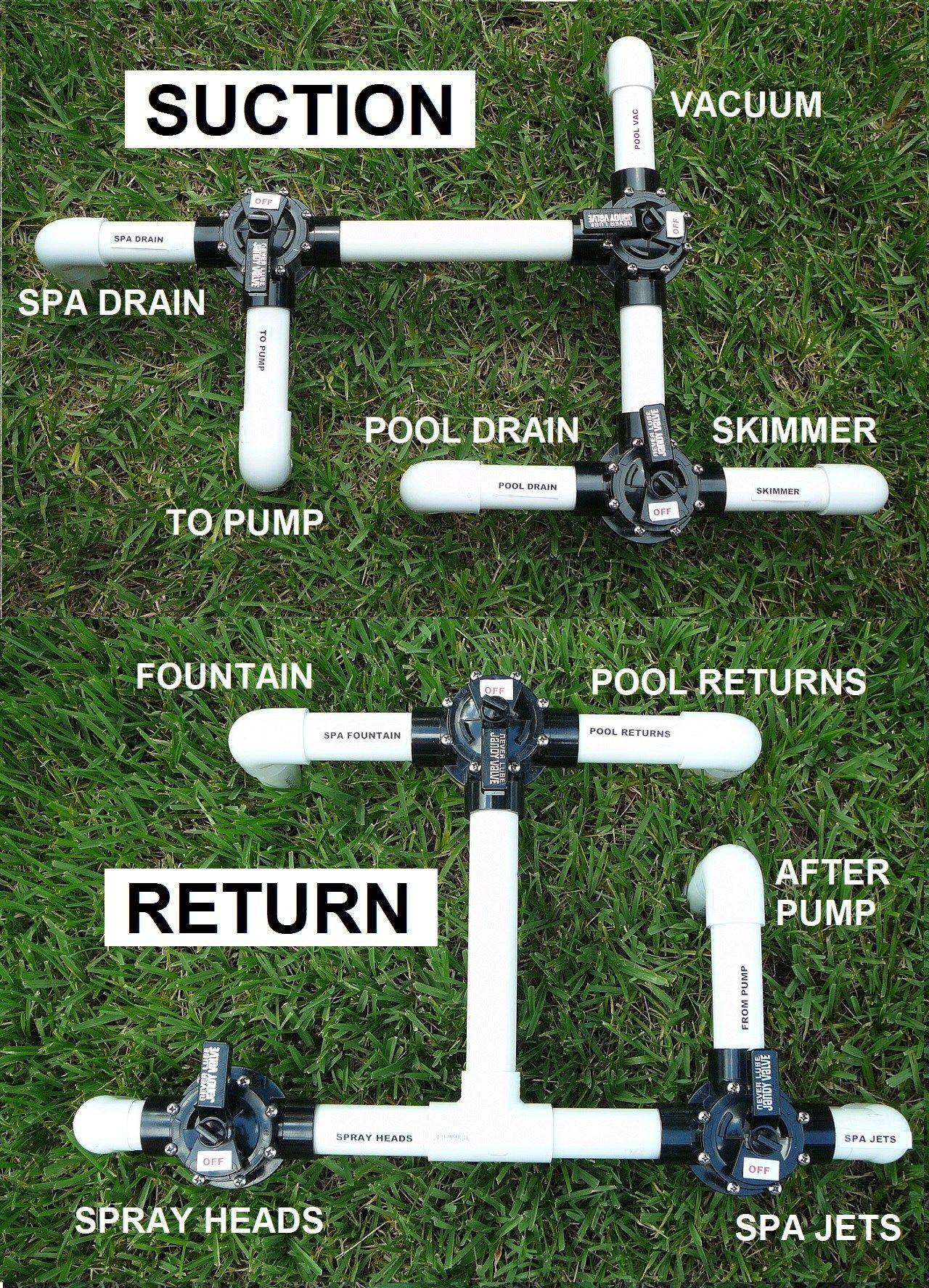 pool pump setup diagram variac variable transformer wiring plumbing for spa jets in system