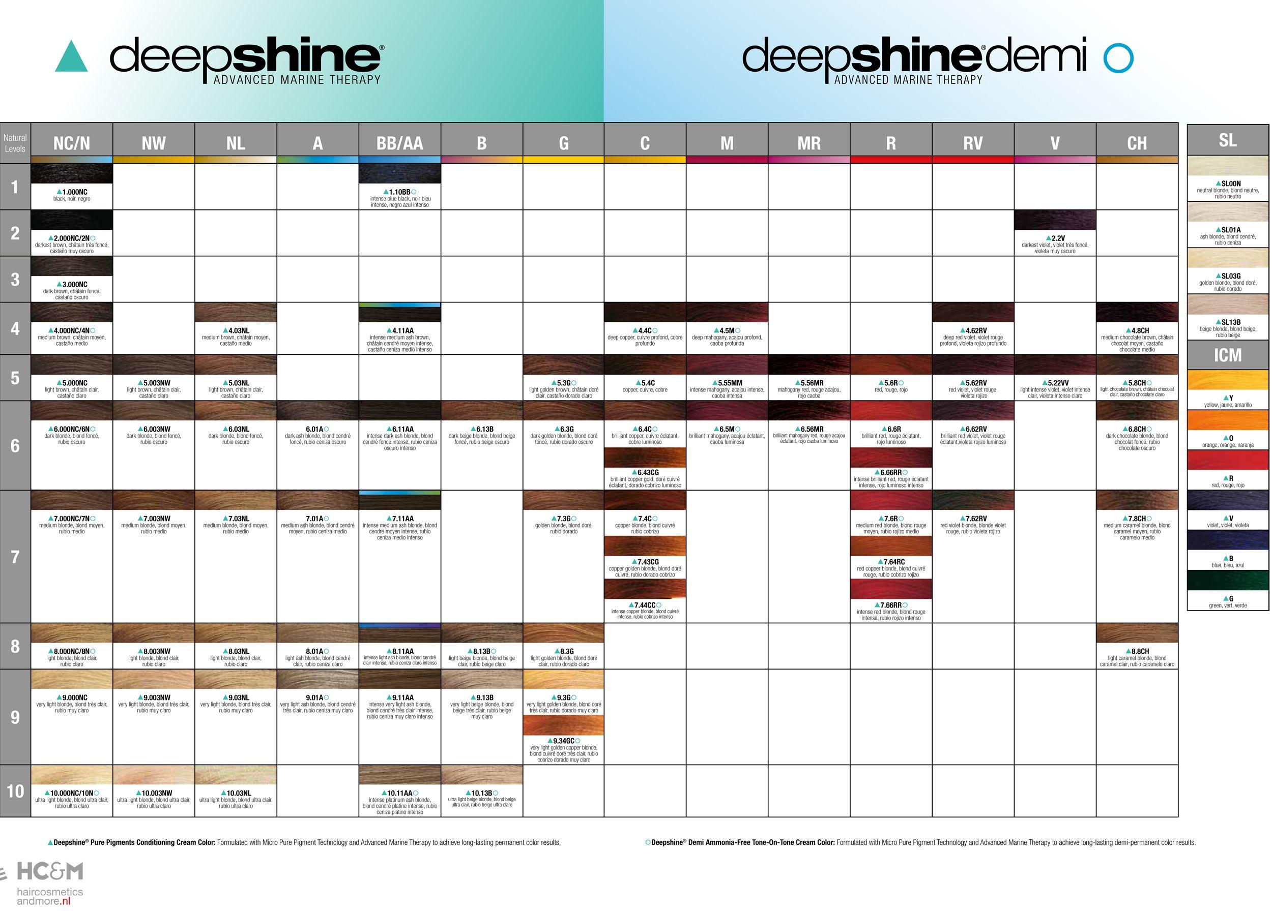 Rusk Deepshine Color Chart Sept