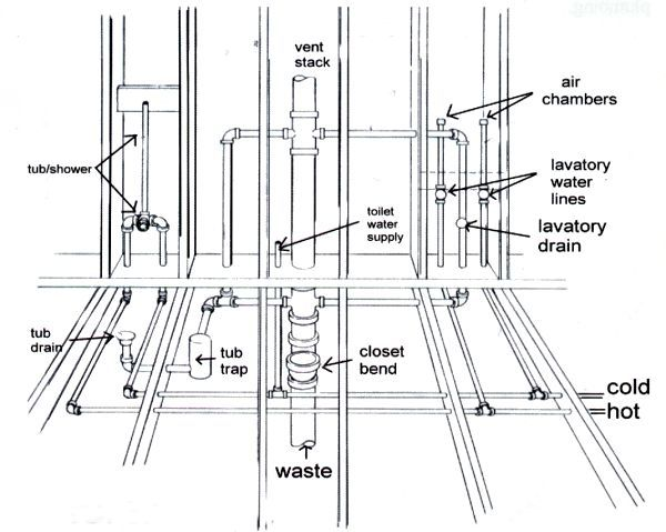 electric wire diagrams small bathroom