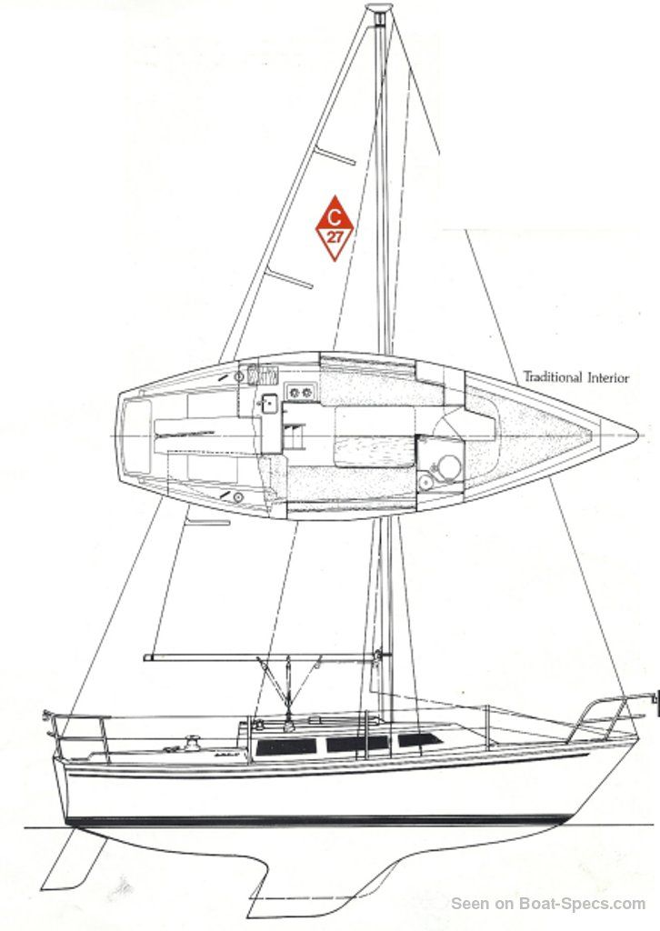 Catalina 27 tall rig (Catalina Yachts) specifications and