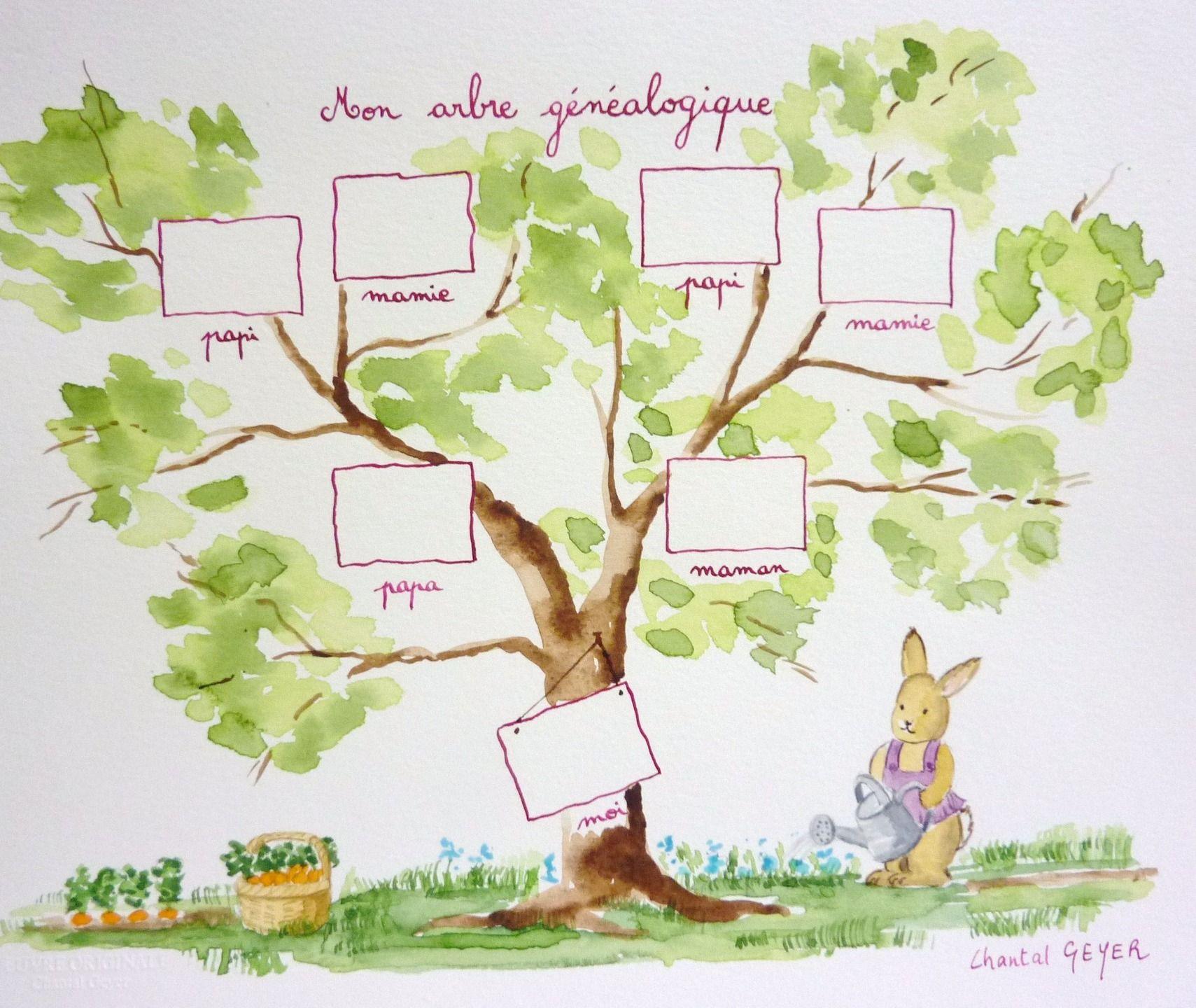 Arbre Genealogique A Remplir 3 Generations Ascendantes