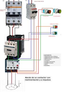 star delta starter wiring diagram with timer 2016 dodge ram 1500 stereo esquemas eléctricos: mando de un contactor con realimentacion y a impul... | eléctricos ...