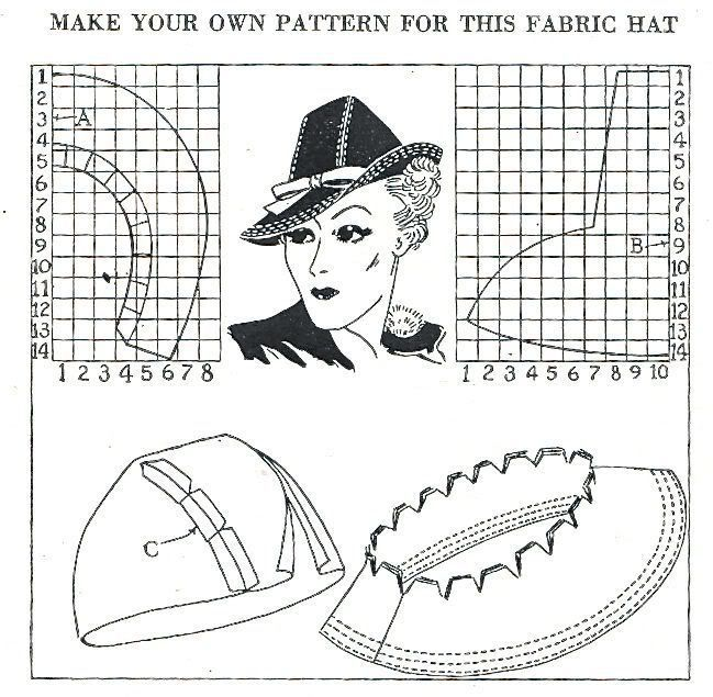 Free Vintage Hat Patterns Over the Top Toppers Fascinator