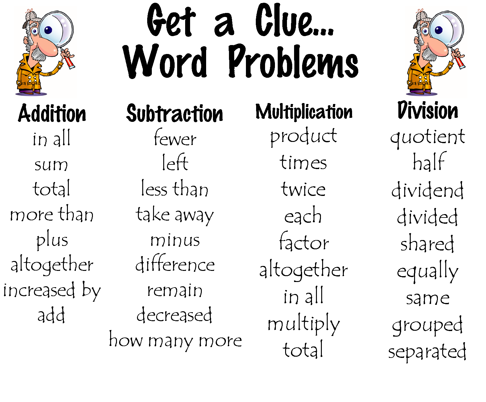 Word Problem Clue Words Get This Click On The Link Below Then Click On The Picture That