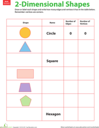 2-D Shapes: Fill in the Table | Geometry worksheets ...