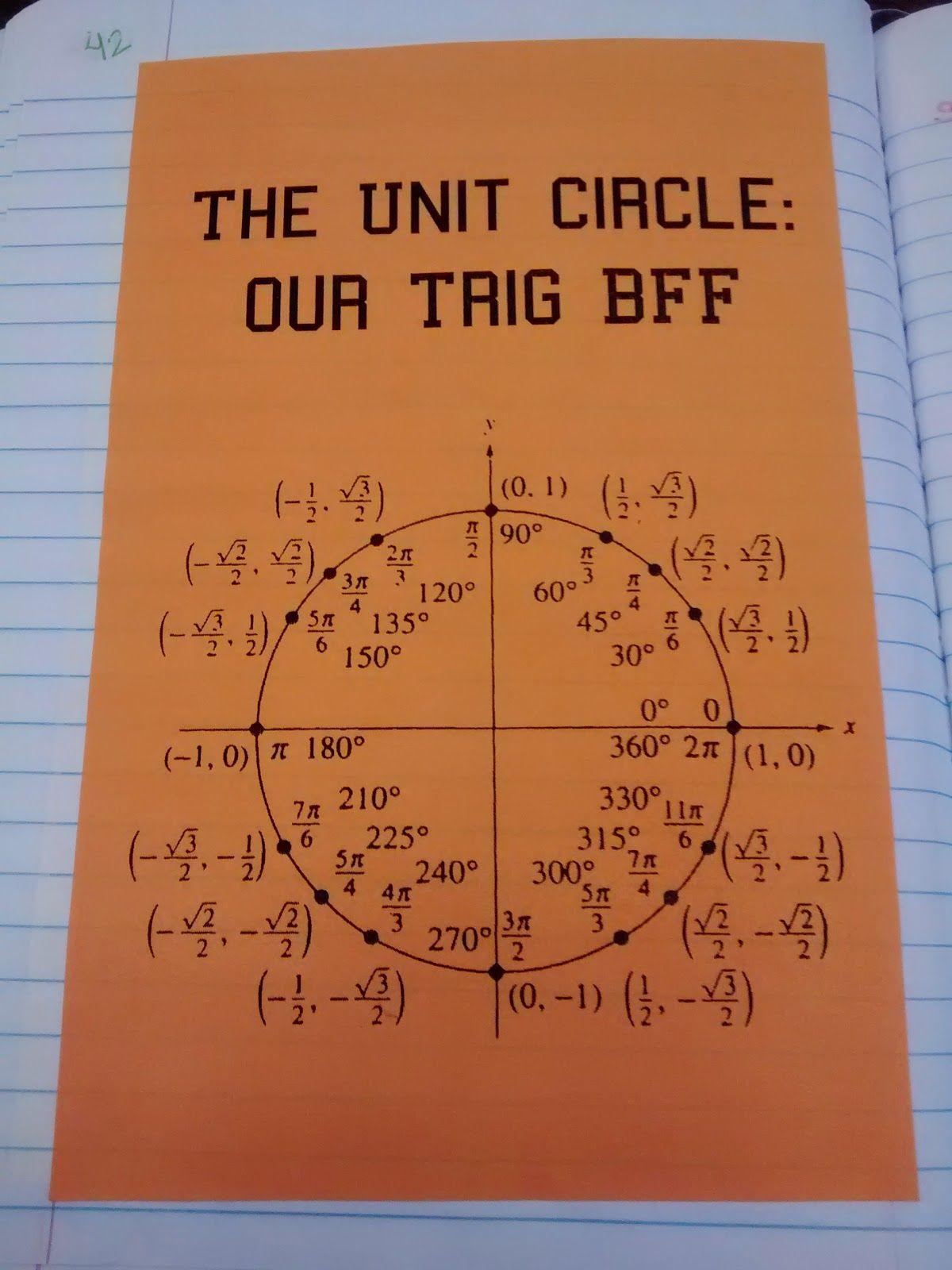 Best 25 Unit Circle Trigonometry Ideas