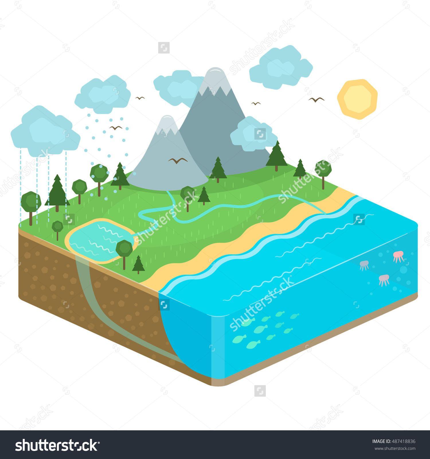 Nature Isometric Illustration Rain Outdoor Isolated