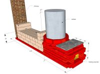 Rocket Mass Heater built with bricks and rock blocks ...