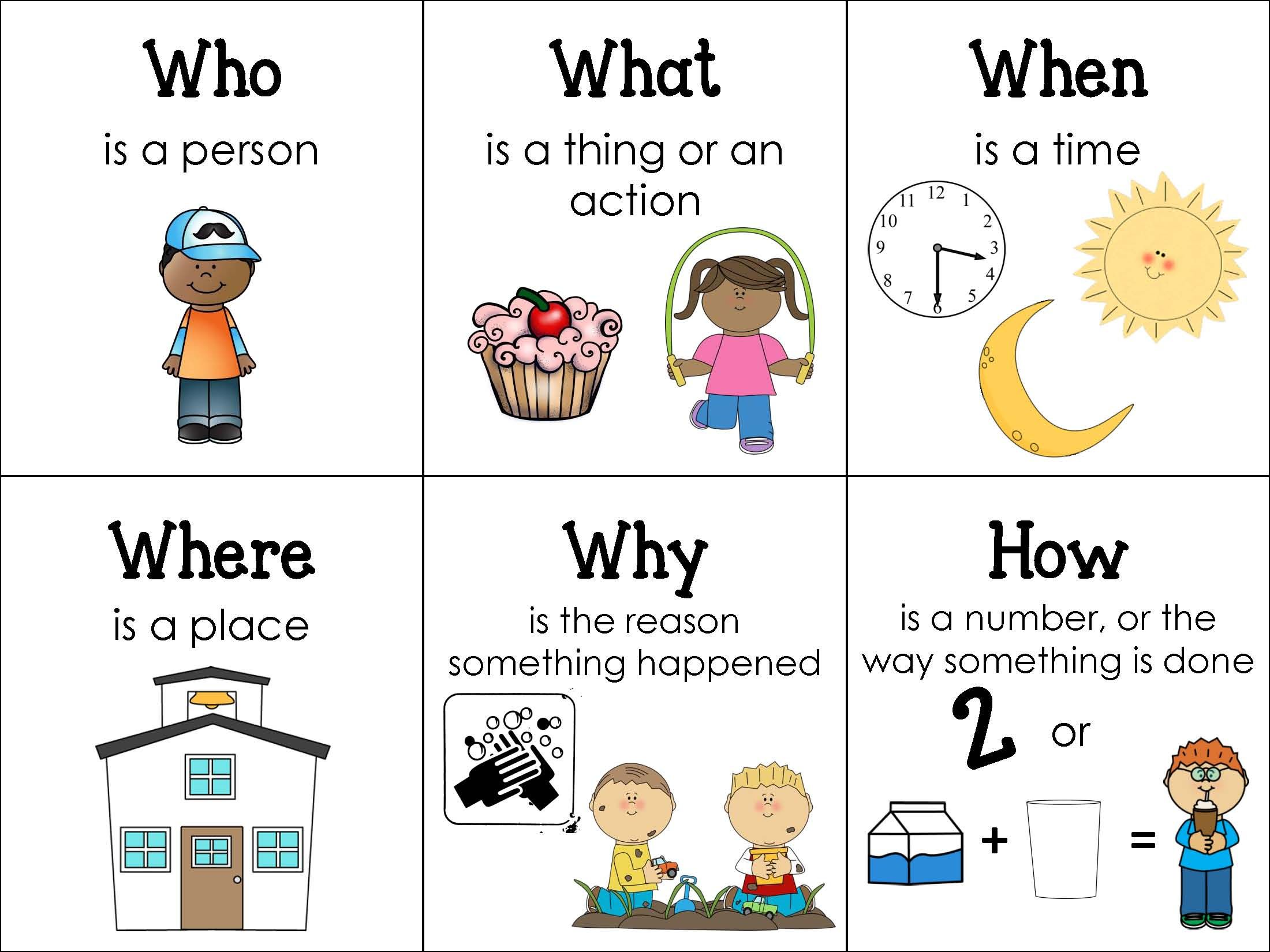Free Prompt Mat To Help Teach Your Students How To Answer Wh Questions