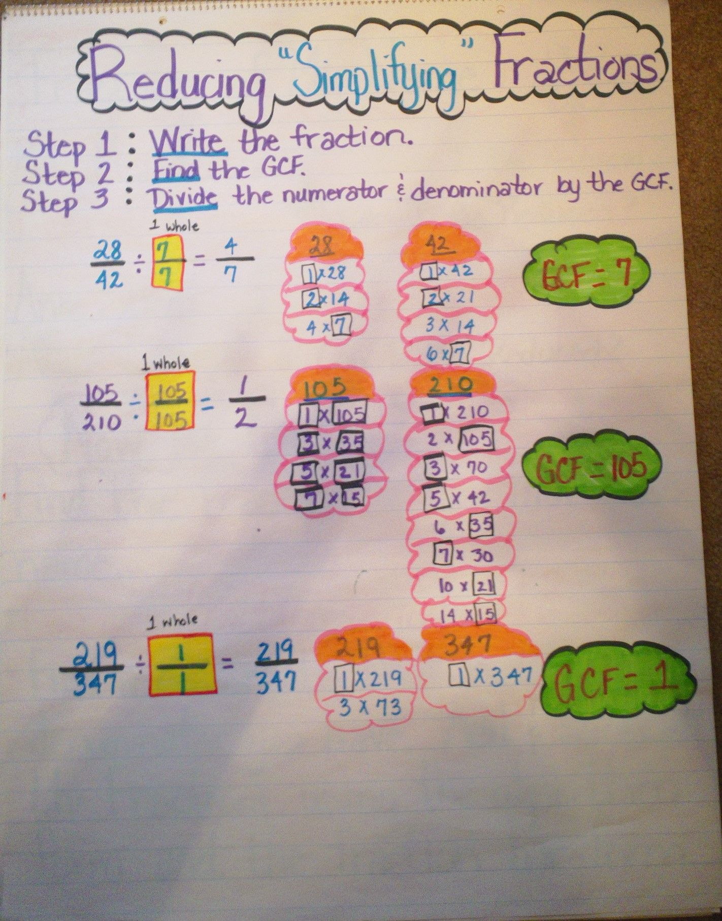 Reducing Simplifying Fractions