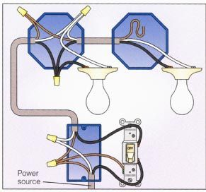 wiring diagram for multiple lights on one switch | Power Coming In At Switch  With 2 Lights In