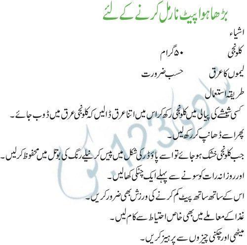 deadweight loss meaning in urdu | salegoods | Pinterest ...