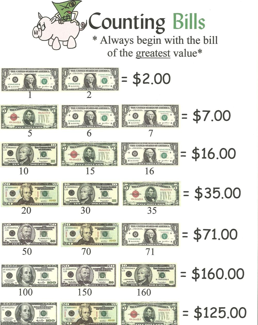 medium resolution of Worksheets Counting Coins And Dollar Bills   Printable Worksheets and  Activities for Teachers