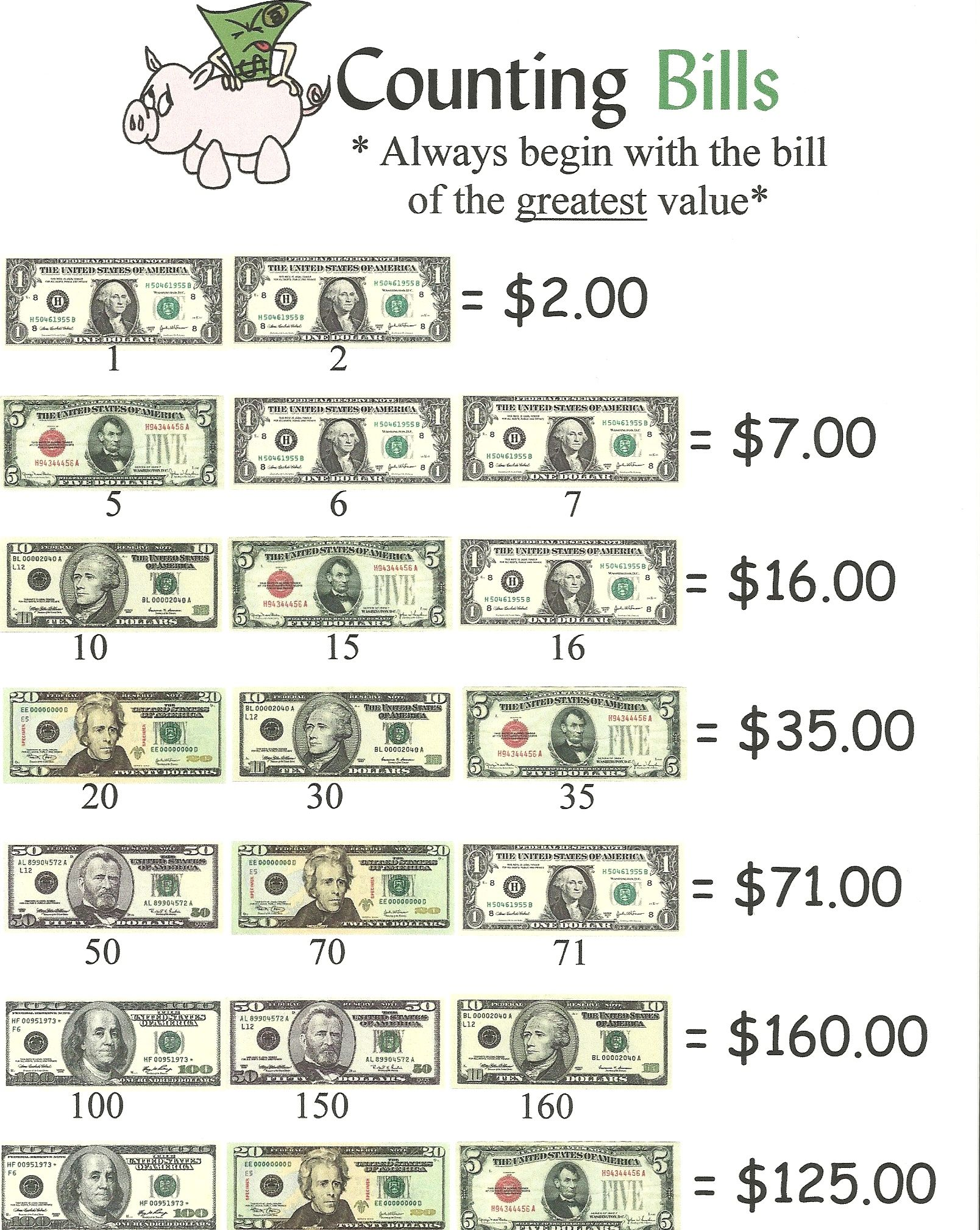 hight resolution of Worksheets Counting Coins And Dollar Bills   Printable Worksheets and  Activities for Teachers