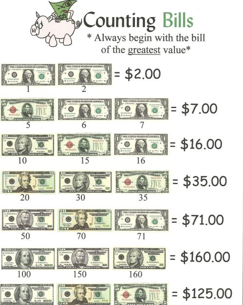small resolution of Worksheets Counting Coins And Dollar Bills   Printable Worksheets and  Activities for Teachers