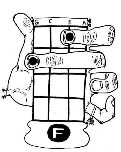 PDF Sixteen Basic Ukulele Chords Chart 8.5 x 11 as by