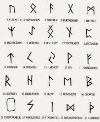 Tatuajes De Simbolos Y Su Significado Beautiful Algunos Tatuajes