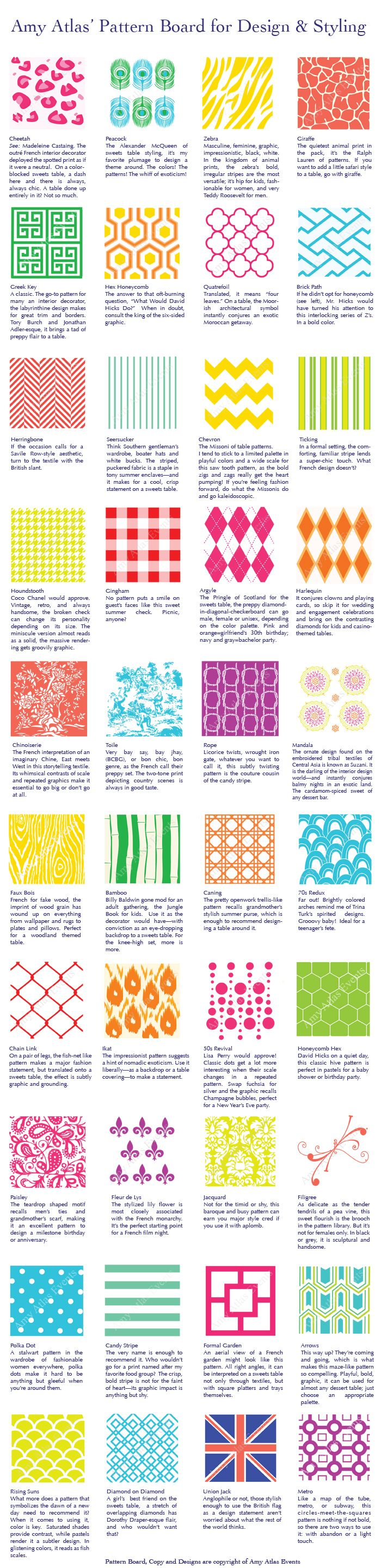Amy Atlas Pattern Board for Design  Styling  Amy Patterns and Board