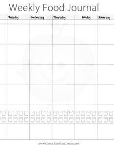 Printable weekly food log oyle kalakaari co also chart template rh masinky
