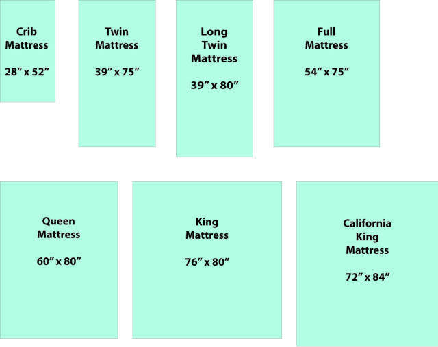 Compare Mattress Sizes Before You Make A Quilt