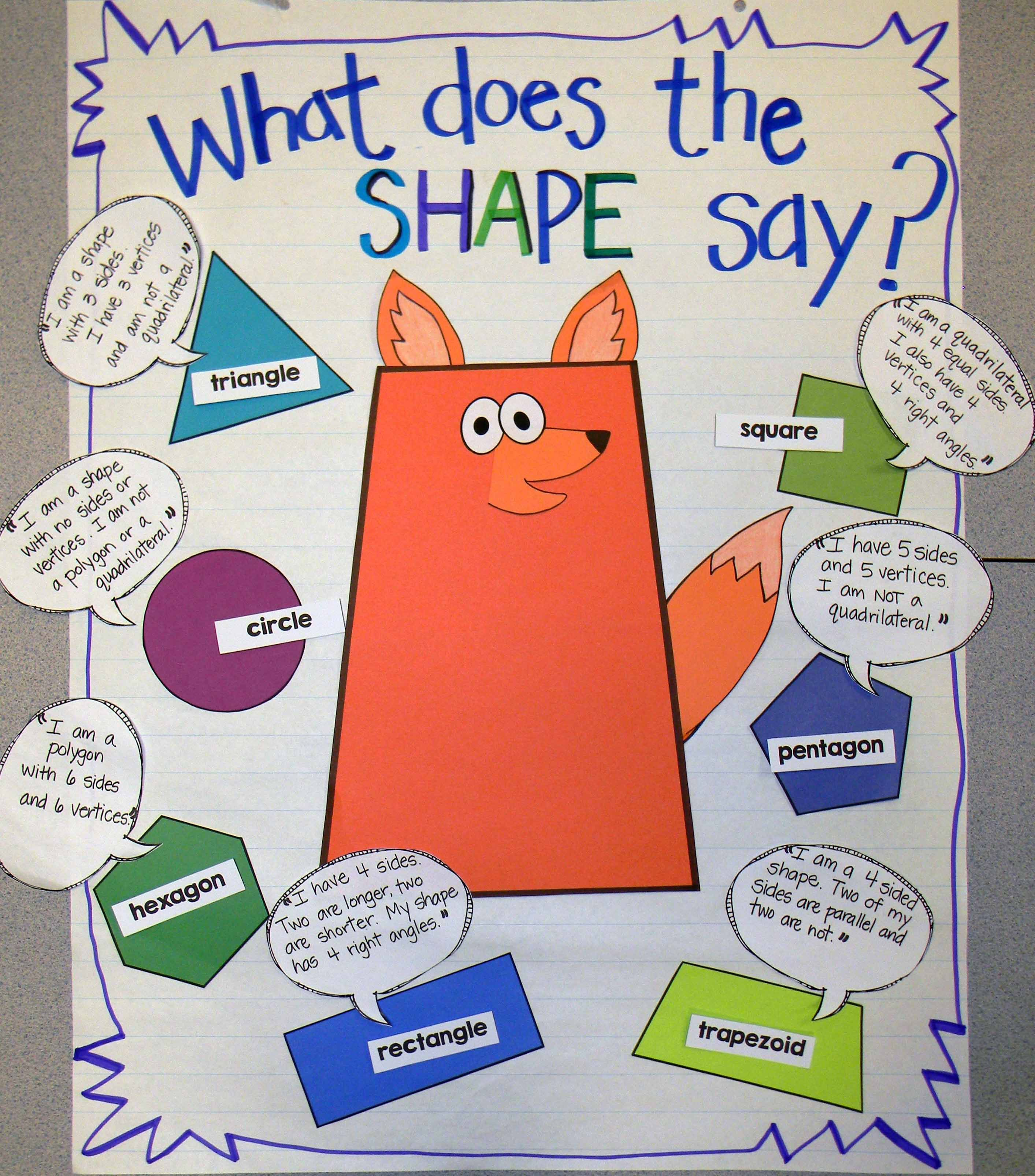 What Does The Shape Say Amp Quadrilateral Quotes