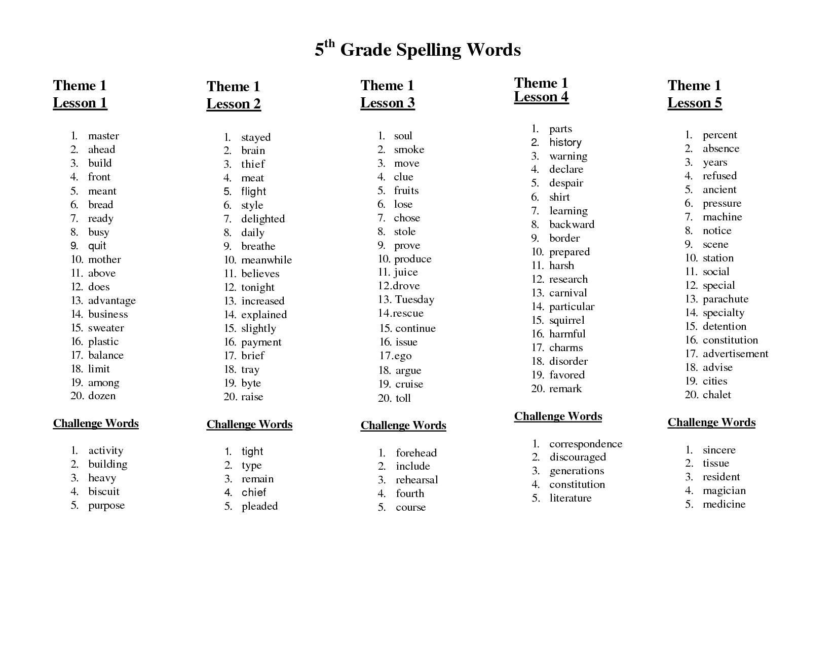 7th Grade Spelling Worksheets Printable - Resume Examples