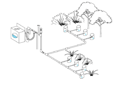 Greywater laundry to landscape irrigation system