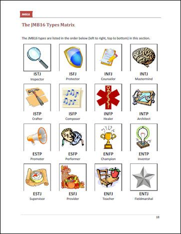 4 Letter Personality Test Intj Poemdoc Or