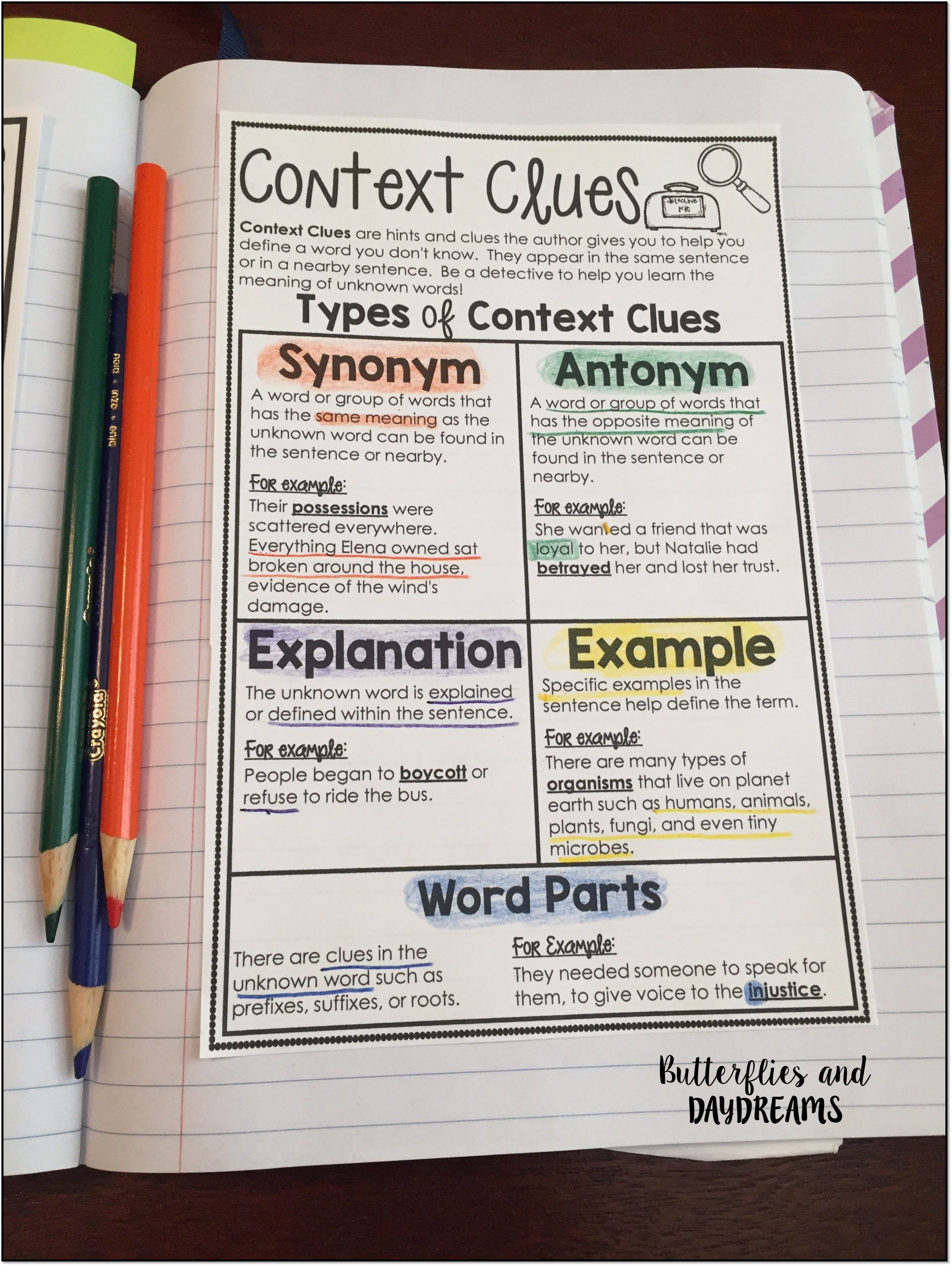 Reading Notebook Anchor Charts Nonfiction
