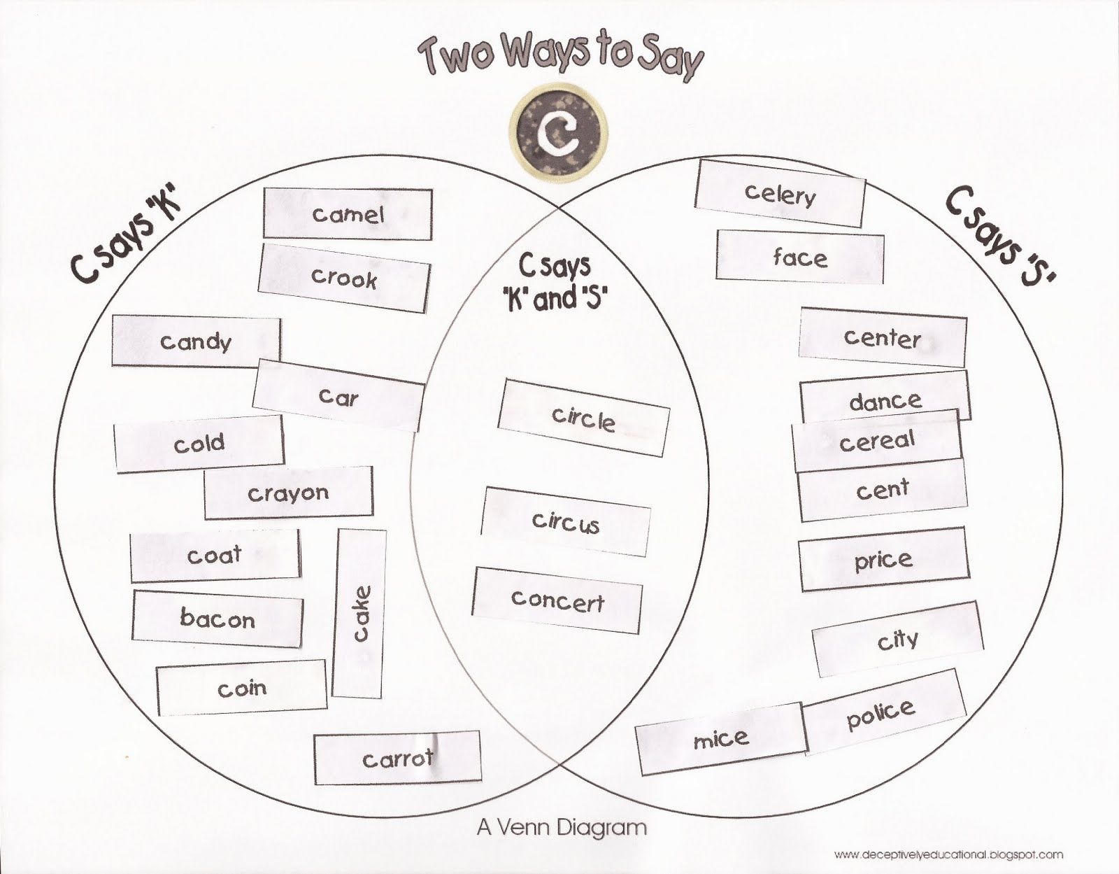 This Word Sort Takes The Form Of A Venn Diagram Students Sort Words Into Three Categories
