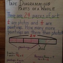 Strip Diagram Anchor Chart Esse Electric Cooker Wiring Fifth Grade Tape Diagramming Parts Of A Whole