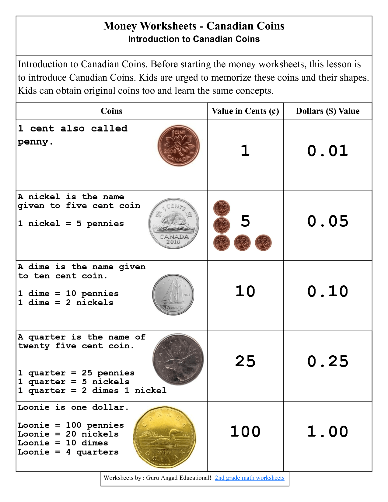 Grade 3 Math Worksheets Canada
