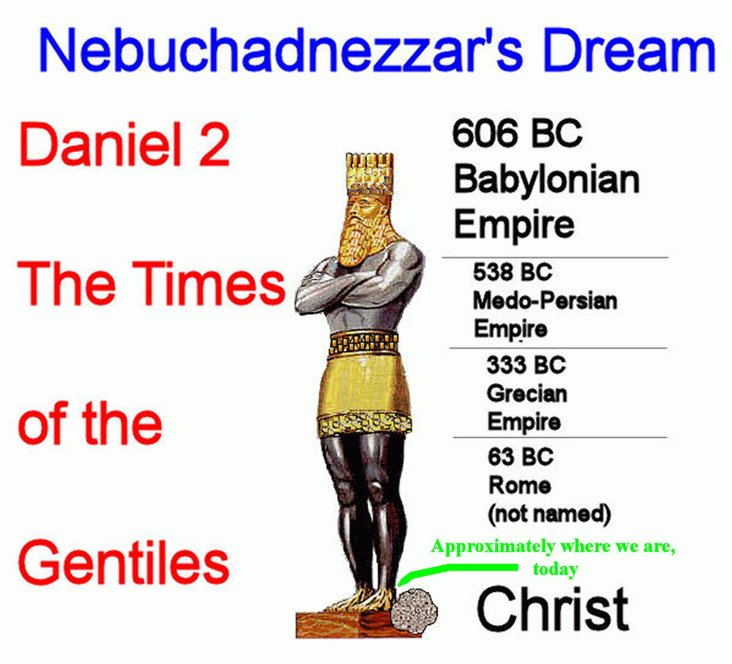 Image Of The Statue In King Nebuchadnezzar S Dream