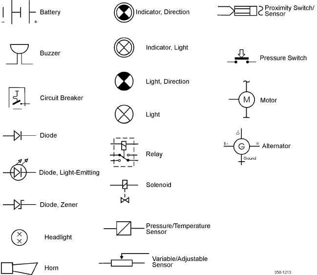 minecraft circle diagram blank face botox schematic blueprint art   get free image about wiring