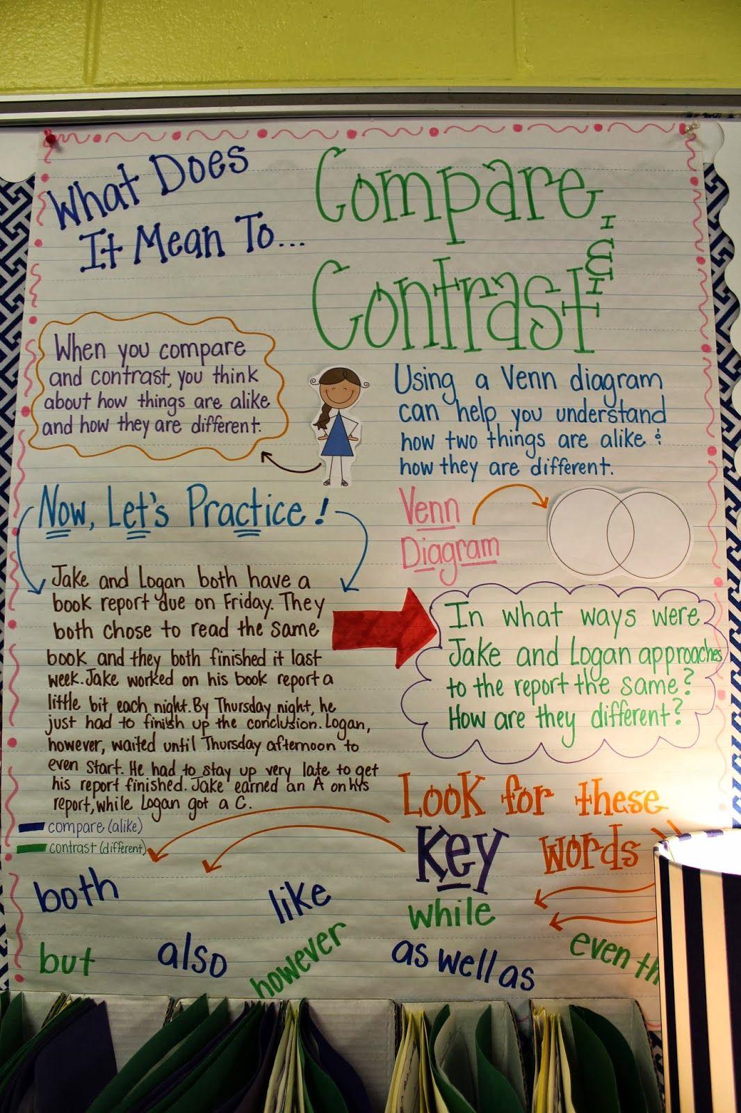 Diagrams Sentence Homework Resource Content Tutorcom