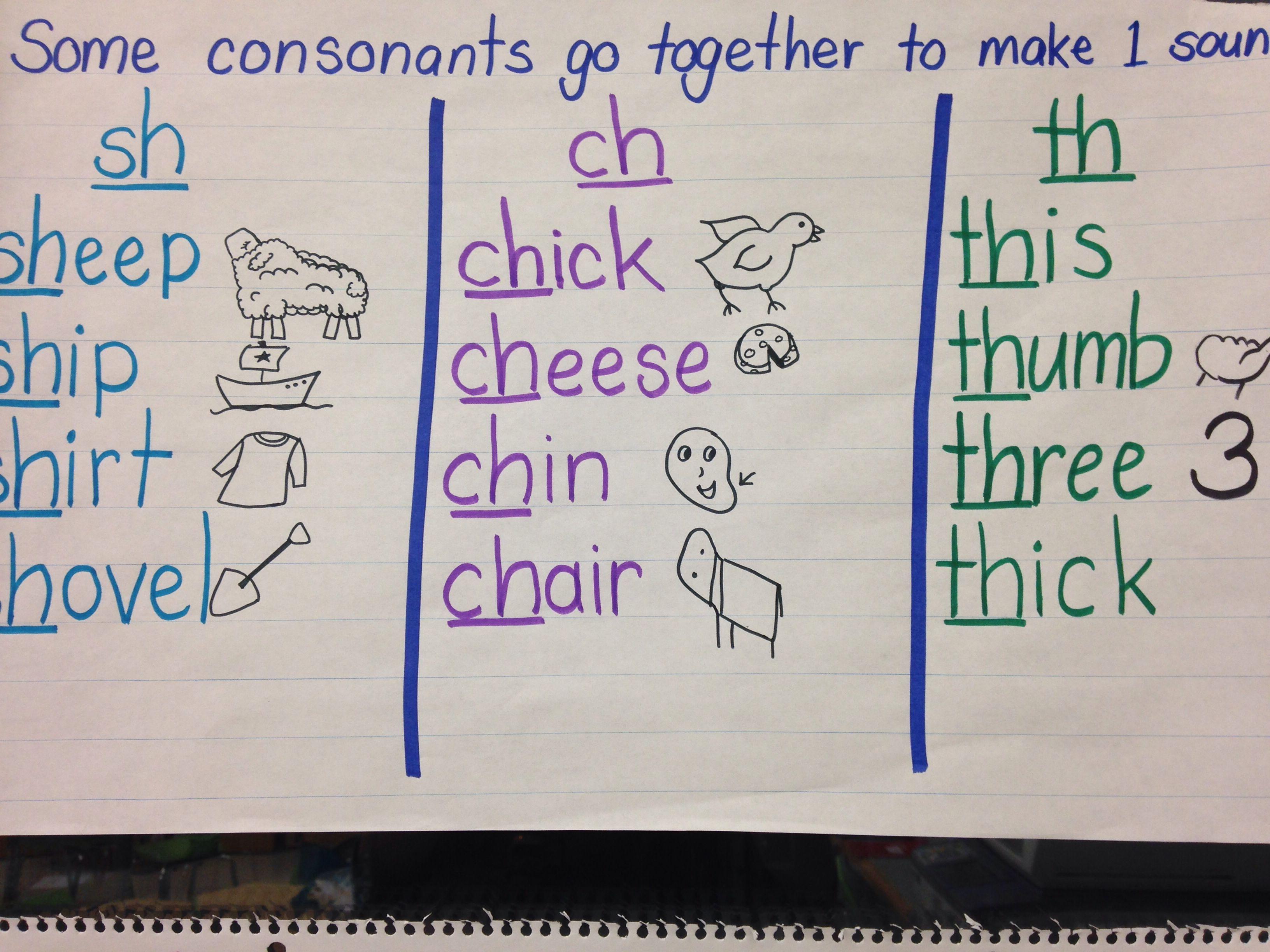 Consonant Digraphs Sh Ch Th