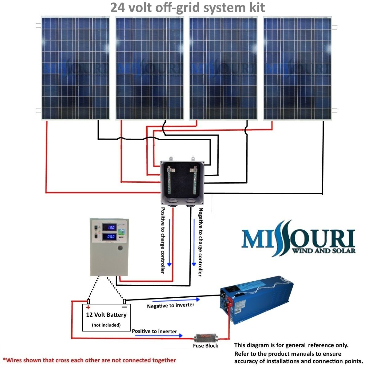 solar panel wiring diagram 4 flat house plan in nigeria system need fuse box after inverter 47