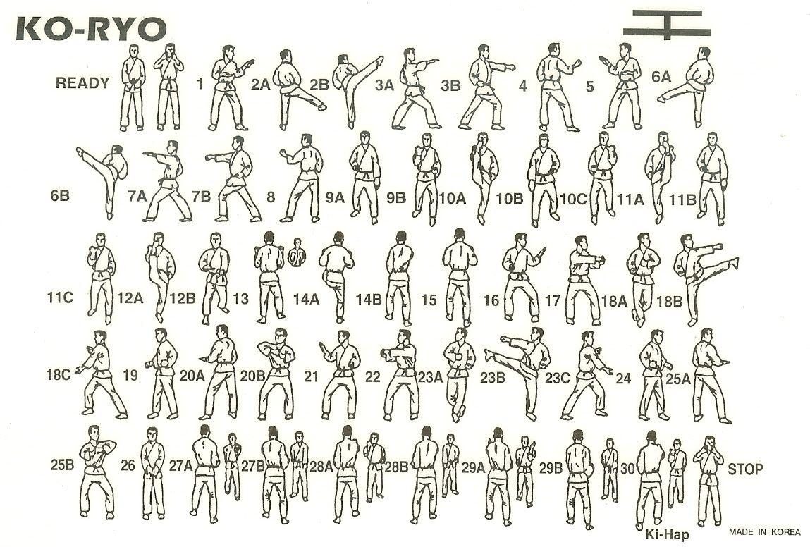 Taekwondo: Koryo Taekwondo