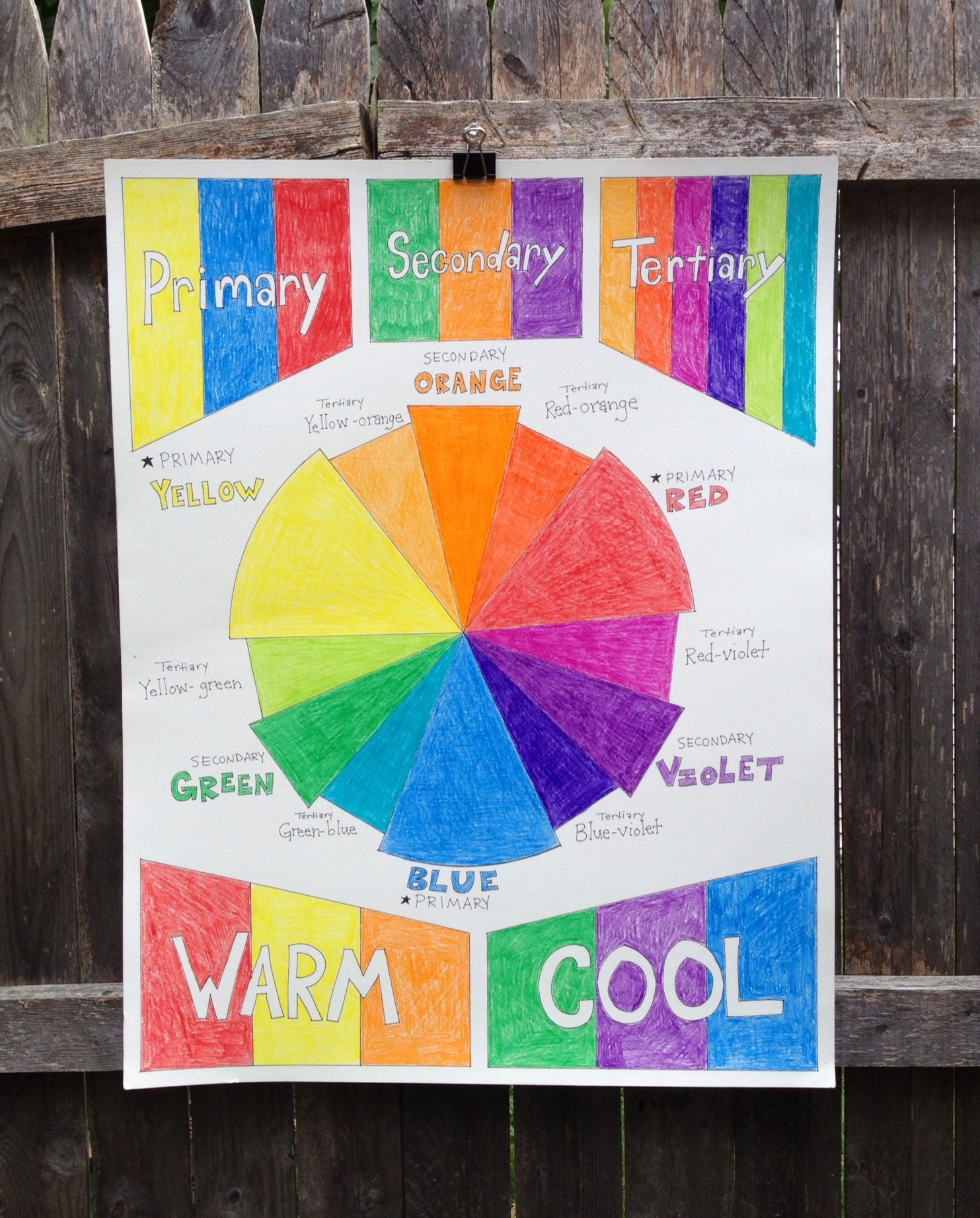 Color Wheel Chart Warm Cool Primary Secondary Tertiary