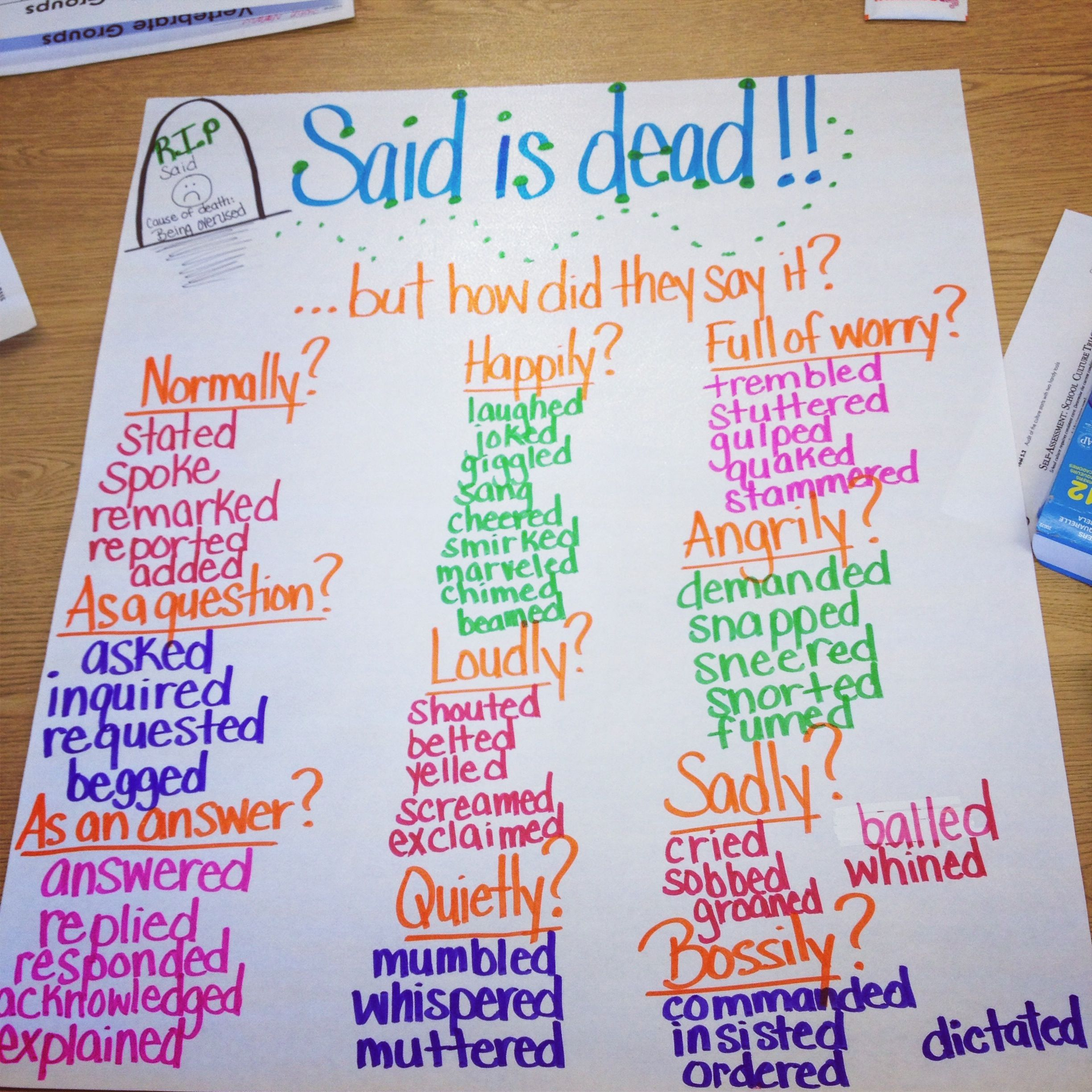 Said Is Dead A Funny Way To Get Your Students To Use Words Other Than Said