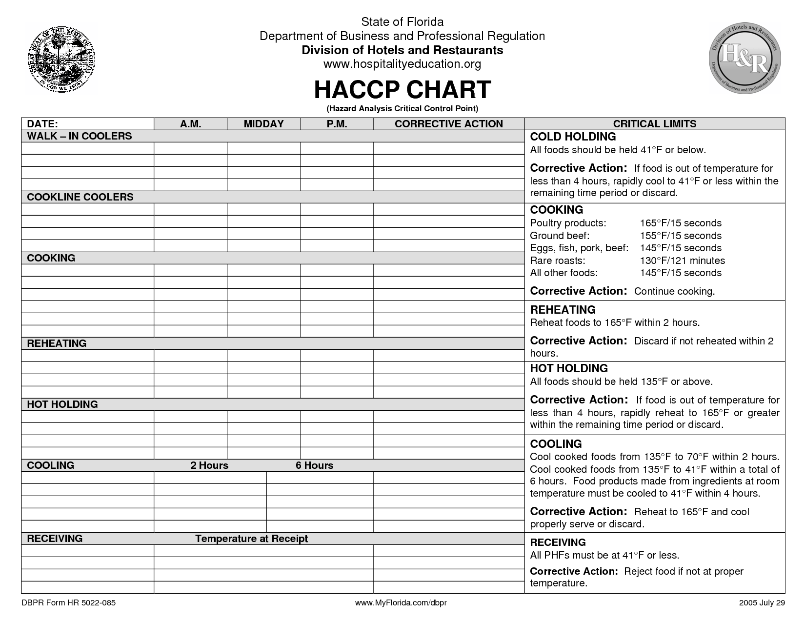 Haccp Record Keeping Forms