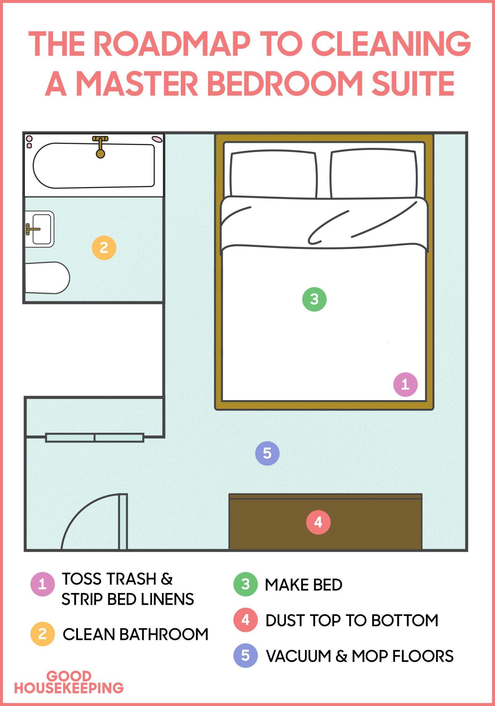 Best 25 Hotel housekeeping ideas on Pinterest  Next day