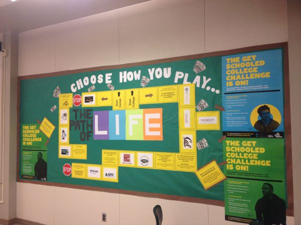 Career Bulletin Boards Ideas