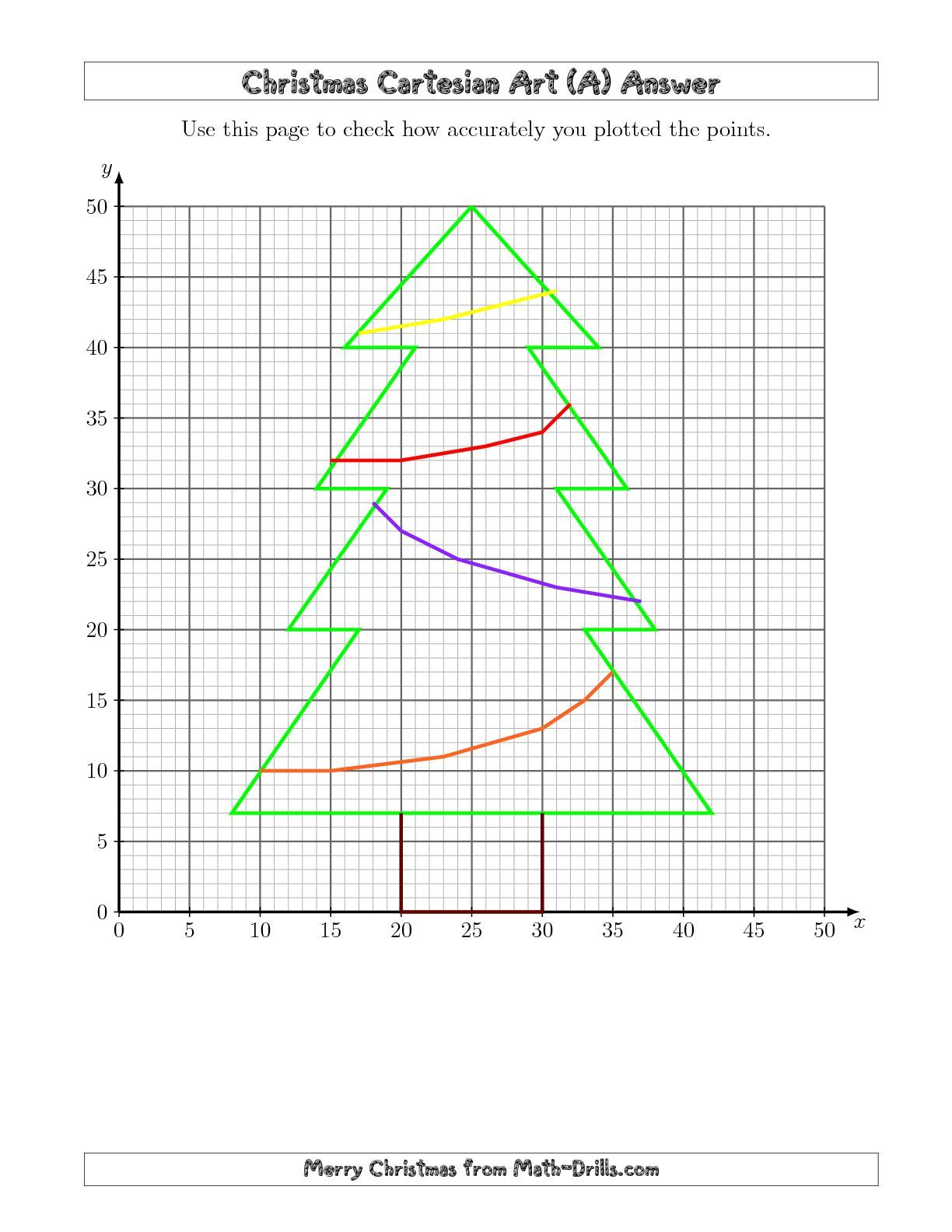 The Christmas Cartesian Art Tree A Math Worksheet From