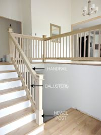 Our 1970's House Makeover Part 6: The Hardwood Stairs and ...
