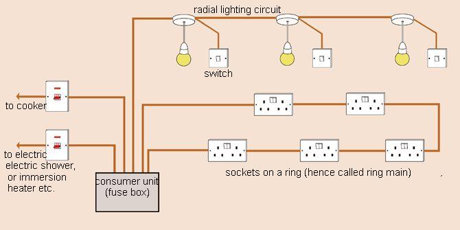 House Wiring Basics WIRING DIAGRAM SCHEMES