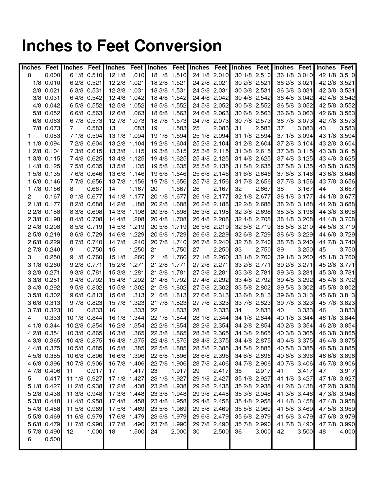 Height Conversion Table Feet Inches To Meters